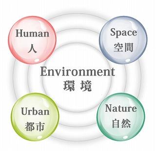 環境建築設計の概念