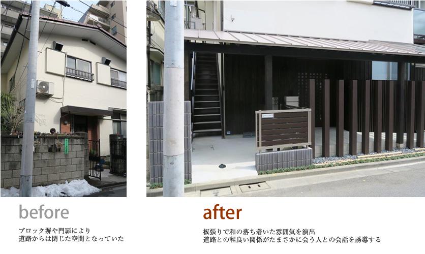 木造2階建て リノベーション